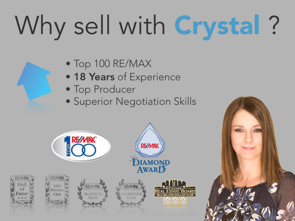 We deliver amazing results for our RE/MAX Realtor® Client in Calgary, Canada